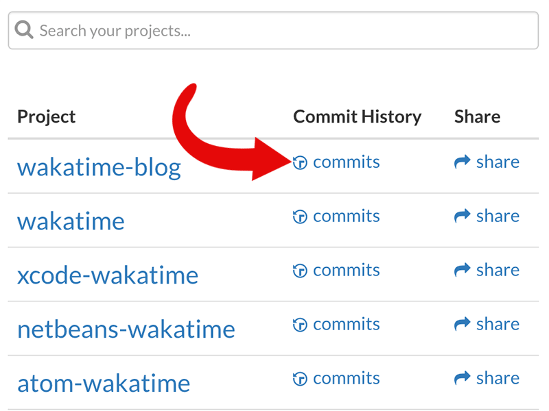 Get Team Coding Updates with WakaTime in Microsoft Office